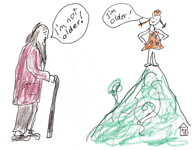 """Cartoon of old man saying """"I'm not older!"""" and a young girl on a mountain saying, """"I'm older!"""""""